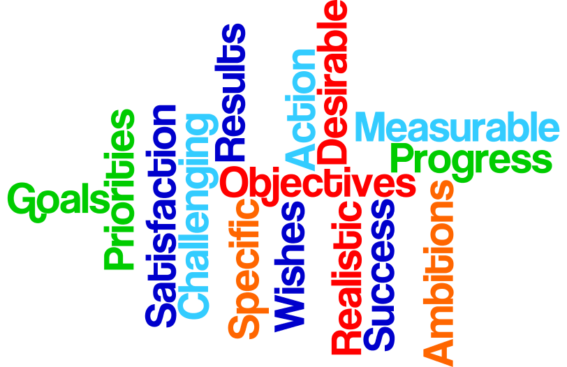 Achieving objectives - Going beyond New Year's resolutions!